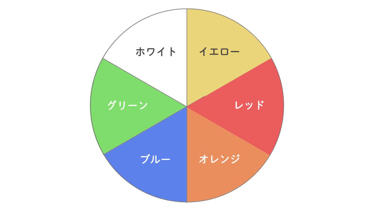 自分辞典全6色-アイキャッチ