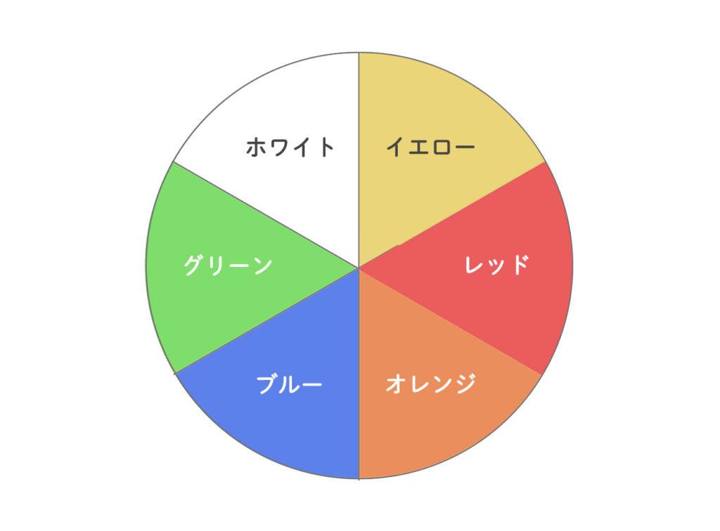 自分辞典の全カラー